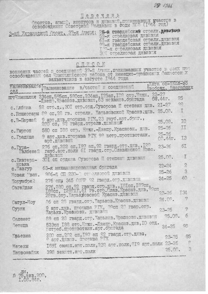 Список воинских частей и соединений 37-й Армии, принимавших участие в боевых действия в августе 1944 года на территории Чимишлийского района.
